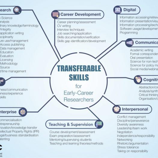 Raport EURODOC na temat uniwersalnych umiejętności i kompetencji